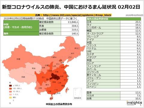 20200202新型コロナウイルスの肺炎、中国におけるまん延状況