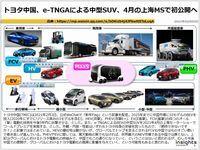 トヨタ中国、e-TNGAによる中型SUV、4月の上海MSで初公開へのキャプチャー
