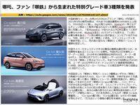哪吒、ファン「哪鉄」から生まれた特別グレード車3種類を発表のキャプチャー