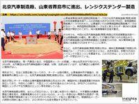 北京汽車制造廠、山東青島市に進出、レンジエクステンダー製造のキャプチャー