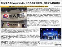 NEV参入のEvergrande、3万人の新規採用、初モデル発表備えのキャプチャー