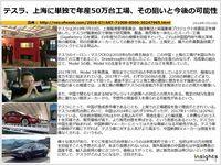 テスラ、上海に単独で年産50万台工場、その狙いと今後の可能性のキャプチャー