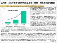 広州市、2030年までの水素エネルギー産業・利活用計画を発表のキャプチャー