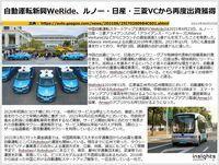 自動運転新興WeRide、ルノー・日産・三菱VCから再度出資獲得のキャプチャー