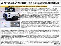 バイドゥApolloとARCFOX、コスト48万元内の完全自動運転車のキャプチャー