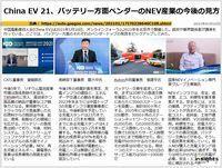China EV 21、バッテリー方面ベンダーのNEV産業の今後の見方のキャプチャー