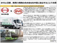 BYDと日野、商用EV開発の合弁会社を中国に設立することで合意のキャプチャー
