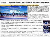 バイドゥ、Apolloの4周年、同じ上海MSの場で数字で業容を誇示のキャプチャー