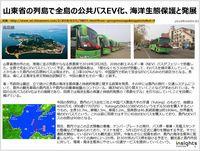 山東省の列島で全島の公共バスEV化、海洋生態保護と発展のキャプチャー