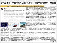 テスラ中国、中国で販売したICVのデータは中国で保存、DC設立のキャプチャー