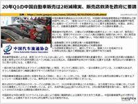 20年Q1の中国自動車販売は2桁減確実、販売店救済を政府に要請のキャプチャー