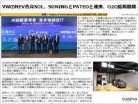 VWのNEV合弁SOL、SUNINGとPATEOと連携、O2O拡販展開のキャプチャー