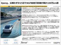Xpeng、公開わずか25日でNGP総走行距離が累計100万km超のキャプチャー
