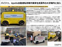 バイドゥ、Apollo自動運転消毒作業車を武漢市の大学構内に投入のキャプチャー