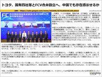 トヨタ、国有四社等とFCV合弁設立へ、中国でも存在感示せるかのキャプチャー