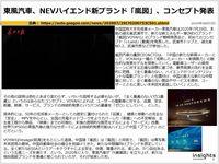 東風汽車、NEVハイエンド新ブランド「嵐図」、コンセプト発表のキャプチャー