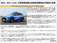 NIO、BEV「es8」が国資委直属の自動車試験場の作業車に採用のキャプチャー