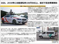DiDi、2030年に自動運転車100万台以上、直近で配送事業開始のキャプチャー