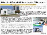 複数メーカー対応のEV電池交換ステーション、江蘇省でスタートのキャプチャー