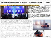 HUMAN HORIZONSとGOHIGH、路車協調の5G+V2Xで協業のキャプチャー