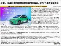 DiDi、BYDと共同開発の配車専用車披露、BYDも車両従量課金のキャプチャー