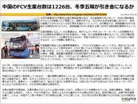 中国のFCV生産台数は1226台、冬季五輪が引き金になるかのキャプチャー
