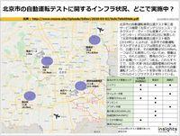 北京市の自動運転テストに関するインフラ状況、どこで実施中?のキャプチャー