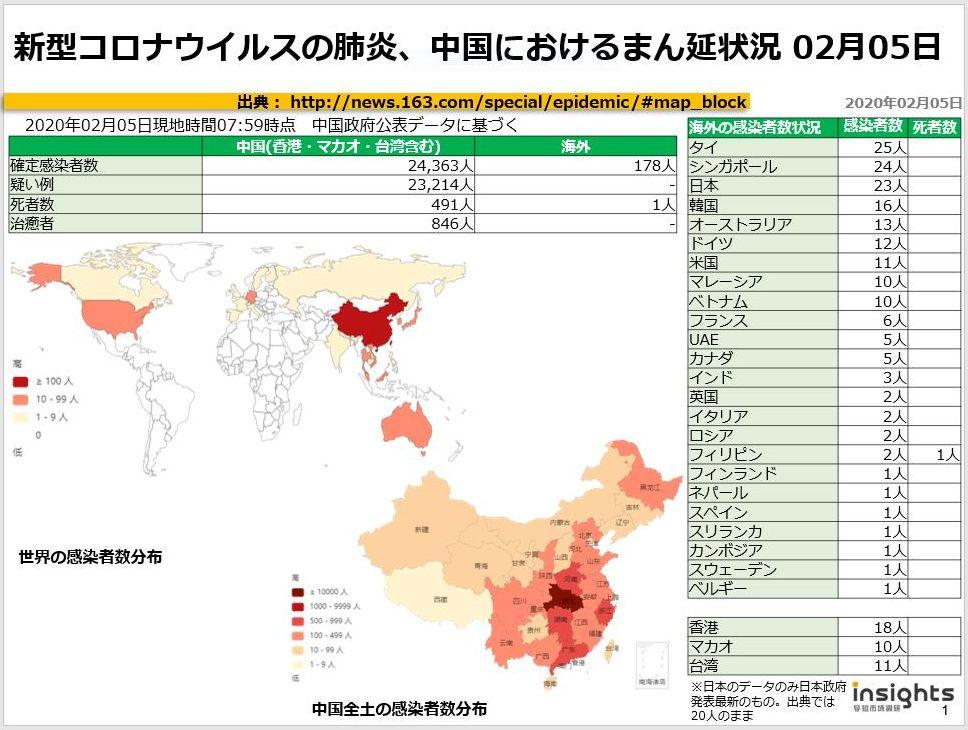 20200205新型コロナウイルスの肺炎、中国におけるまん延状況