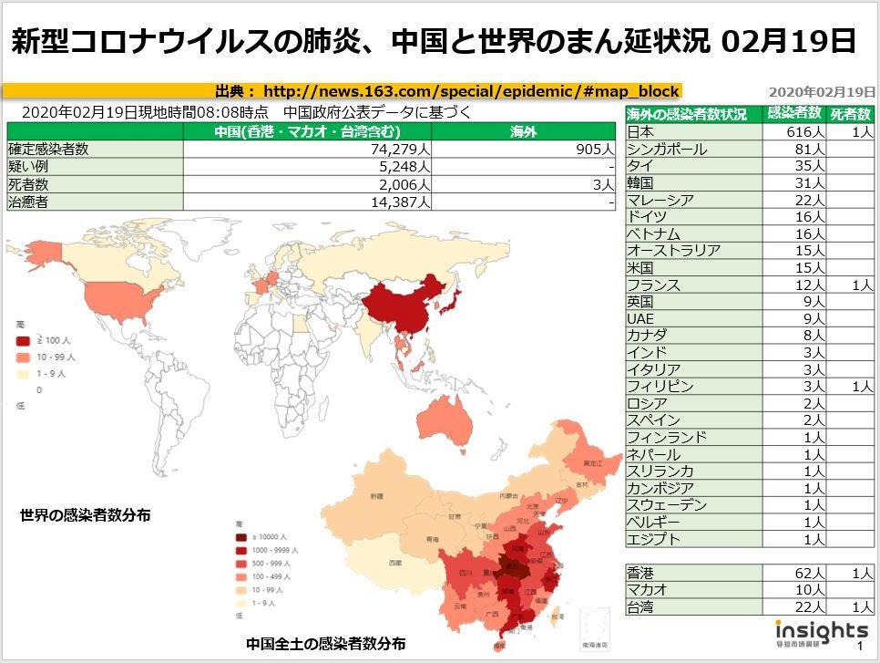 20200219新型コロナウイルスの肺炎、中国におけるまん延状況