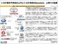 トヨタ連合不参加の上汽とトヨタ承認のBaosteel、上海FCV協業のキャプチャー