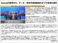 Xpengが香港IPO、データ・資本市場規制強化ギリで実現の成否のキャプチャー