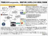 不動産大手Evergrande、国能汽車に出資などNEV領域に急進展のキャプチャー