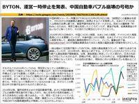 BYTON、運営一時停止を発表、中国自動車バブル崩壊の号砲かのキャプチャー