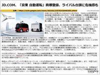 JD.COM、「京東 自動運転」商標登録、ライバル台頭に危機感ものキャプチャー