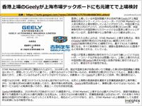 香港上場のGeelyが上海市場テックボードにも元建てで上場検討のキャプチャー