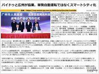 バイドゥと広州が協業、単発自動運転ではなくスマートシティ化のキャプチャー