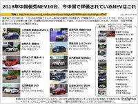 2018年中国優秀NEV10台、今中国で評価されているNEVはこれのキャプチャー