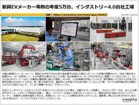 新興EVメーカー零跑の年産5万台、インダストリー4.0自社工場のキャプチャー