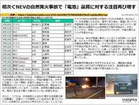 相次ぐNEVの自然発火事故で「電池」品質に対する注目再び増すのキャプチャー