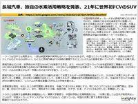 長城汽車、独自の水素活用戦略を発表、21年に世界初FCVのSUVのキャプチャー