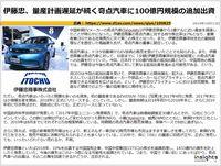 伊藤忠、量産計画遅延が続く奇点汽車に100億円規模の追加出資のキャプチャー