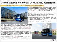 Baiduが自動運転レベル4のミニバス「Apolong」の量産を発表のキャプチャー