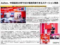 Aulton、中国最速20秒でBEV電池交換できるステーション発表のキャプチャー