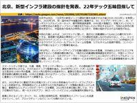 北京、新型インフラ建設の指針を発表、22年テック五輪目指してのキャプチャー