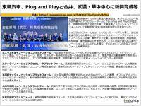 東風汽車、Plug and Playと合弁、武漢・華中中心に新興育成等のキャプチャー
