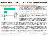 国有連合の配車「T3出行」、CITIC等から855億円の資金を調達のキャプチャー