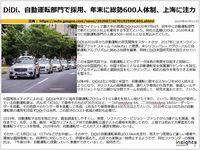 DiDi、自動運転部門で採用、年末に総勢600人体制、上海に注力のキャプチャー