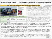 NIOのADASで事故、「自動運転」への誤解? 中国語の定義提唱のキャプチャー