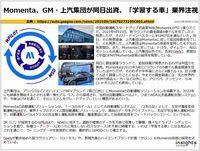 Momenta、GM・上汽集団が同日出資、「学習する車」業界注視のキャプチャー