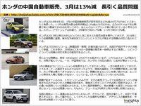 ホンダの中国自動車販売、3月は13%減 長引く品質問題のキャプチャー